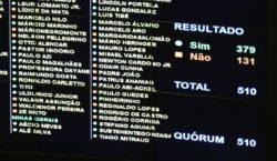PDT suspende deputados que votaram a favor da reforma da…