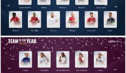 UEFA divulga os 11 melhores jogadores de 2020 do futebol masculino e feminino